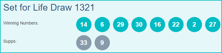Set for Life 1321 Lottery Results 19-03-2019